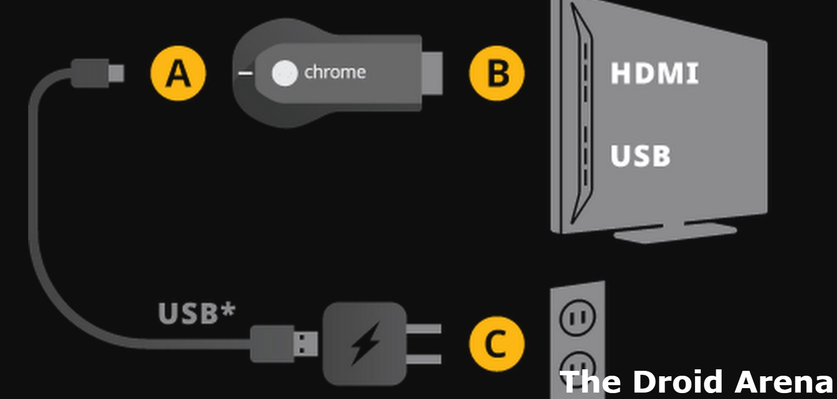 How to setup chromecast on android tv